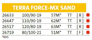 Mitas Terraforce-MX